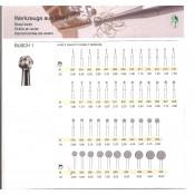 Φρέζες Στρογγυλές-Αυλακωτές-Μακαρόνι-Φρέζες Διάφορα Σχέδια